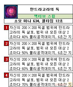 만드라고라의독.png