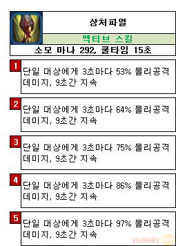 상처파열.png