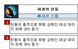 파괴의천둥.png