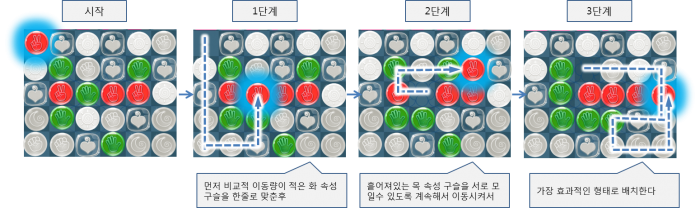 영안3단계.png