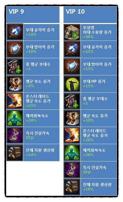 VIP_정보03.png