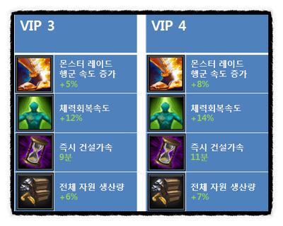 VIP_정보01_02.png