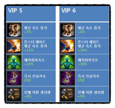 VIP_정보02_01.png