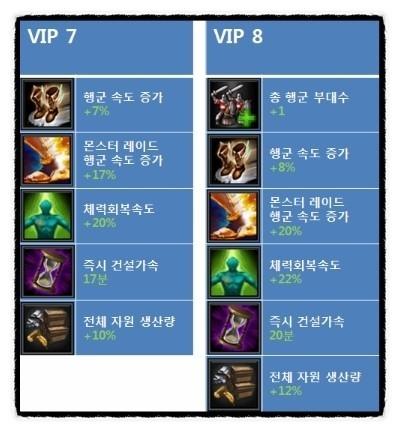 VIP_정보02_02.jpg