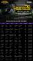 [트위치] 2017 배틀그라운드 아시아 인비테이셔널 참가 스쿼드 선발전 진행