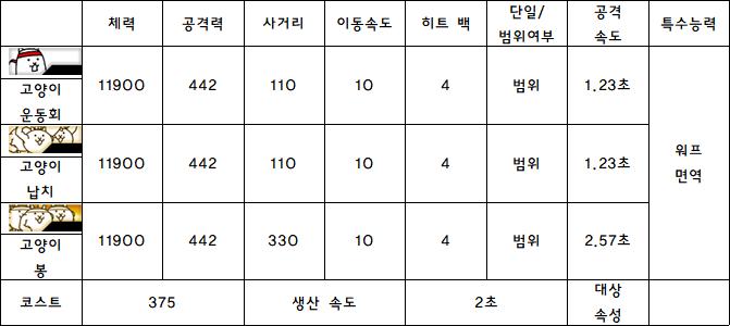 9.고양이 운동회.PNG