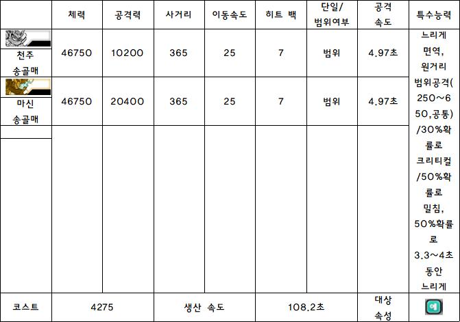 6.천주 송골매.PNG