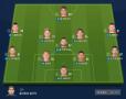 [기획] 2018 월드컵 우승팀, '피파 온라인4'는 알고 있다!