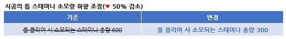 시공의_틈_스태미나_감소.png
