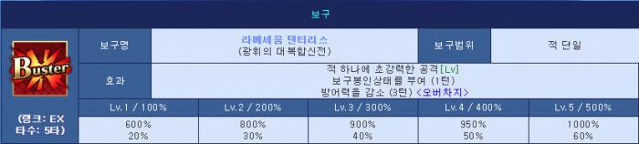 오지만디아스의 보구효과.png