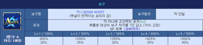 보구효과.png