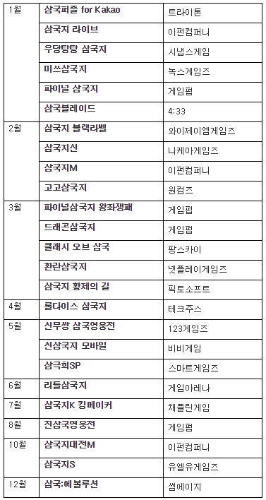 25종 삼국지게임.png