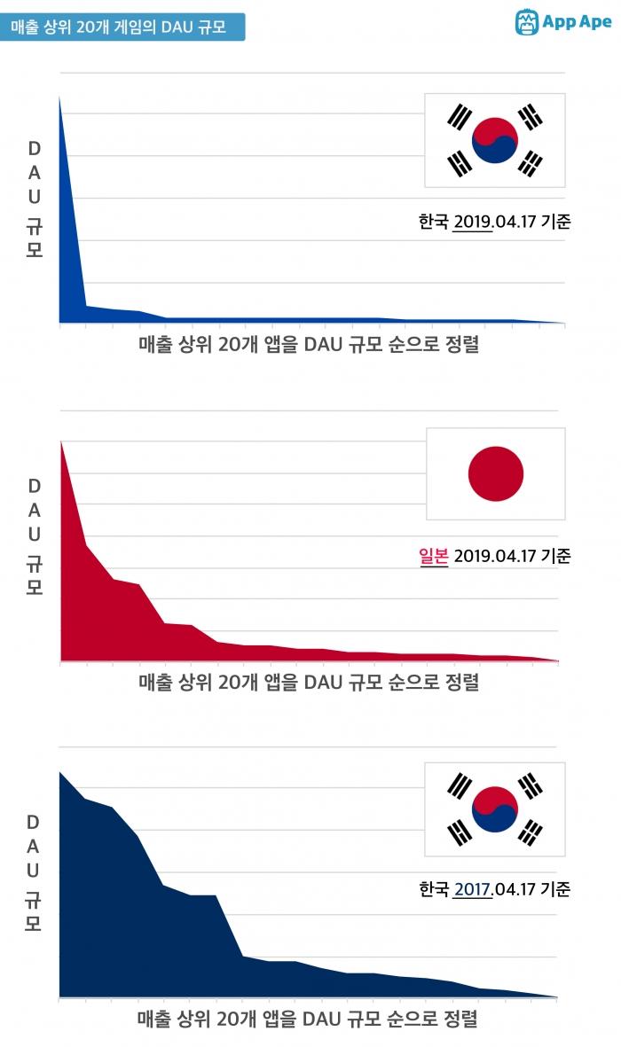 한국 객단가-04.jpg