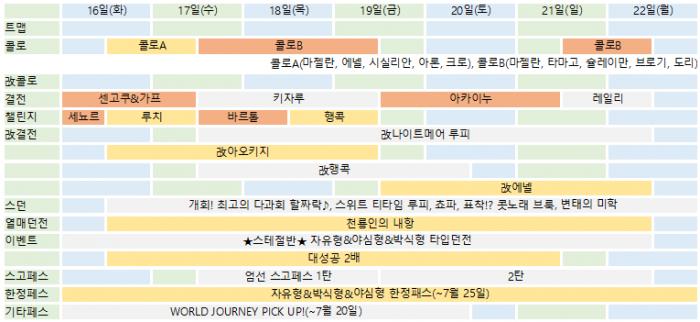 주석 2019-07-15 152130.png