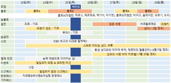 주석 2019-07-21 122605.png