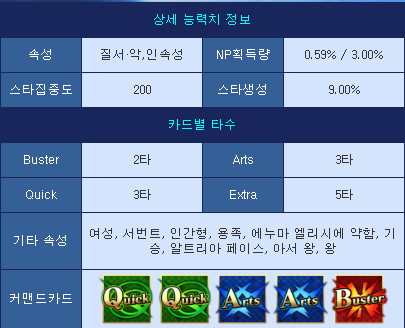 커맨드카드정보.png