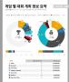 이제이엔, e스포츠 대회 시청 데이터 분석한 '한국 e스포츠 통계' 발표