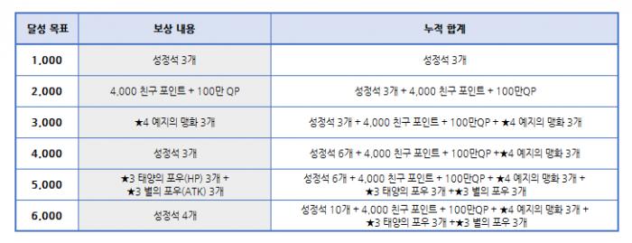아종특이점3_공유_캠페인.png