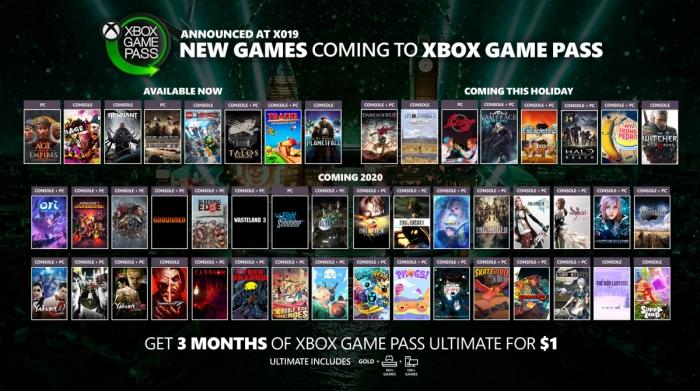 Image 2_Xbox Game Pass.jpg