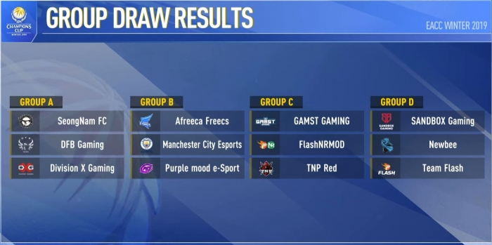 Group draw result.jpg