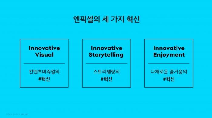 3가지 혁신.jpg
