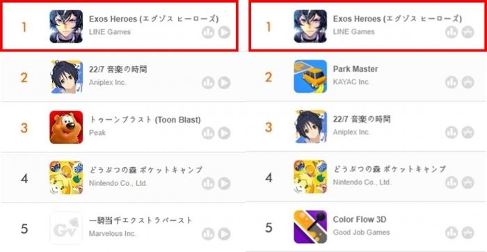[이미지] 라인게임즈, 모바일 RPG '엑소스 히어로즈' 일본 양대마켓 인기 1위 1.jpg