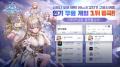'심포니 오브 에픽', 애플 앱스토어 무료 인기게임 1위 등극
